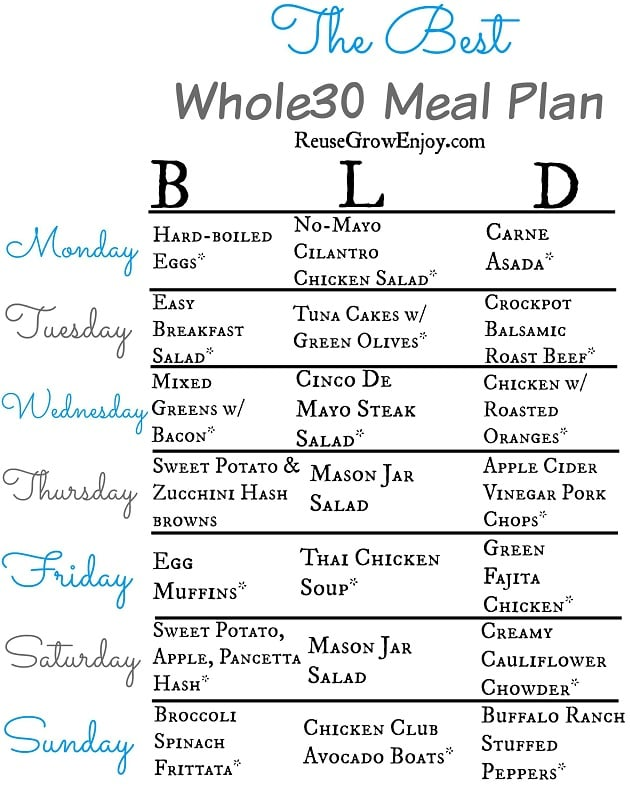 Whole Meal Plan For A Week